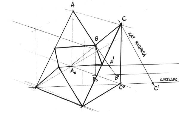perspektywa geometrii